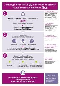infographie-RIO-fixe-sept2015-thumbnail