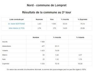 régionales_2_lompret